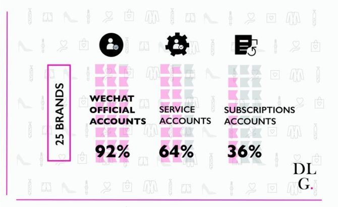 graph luxury wechat.jpg